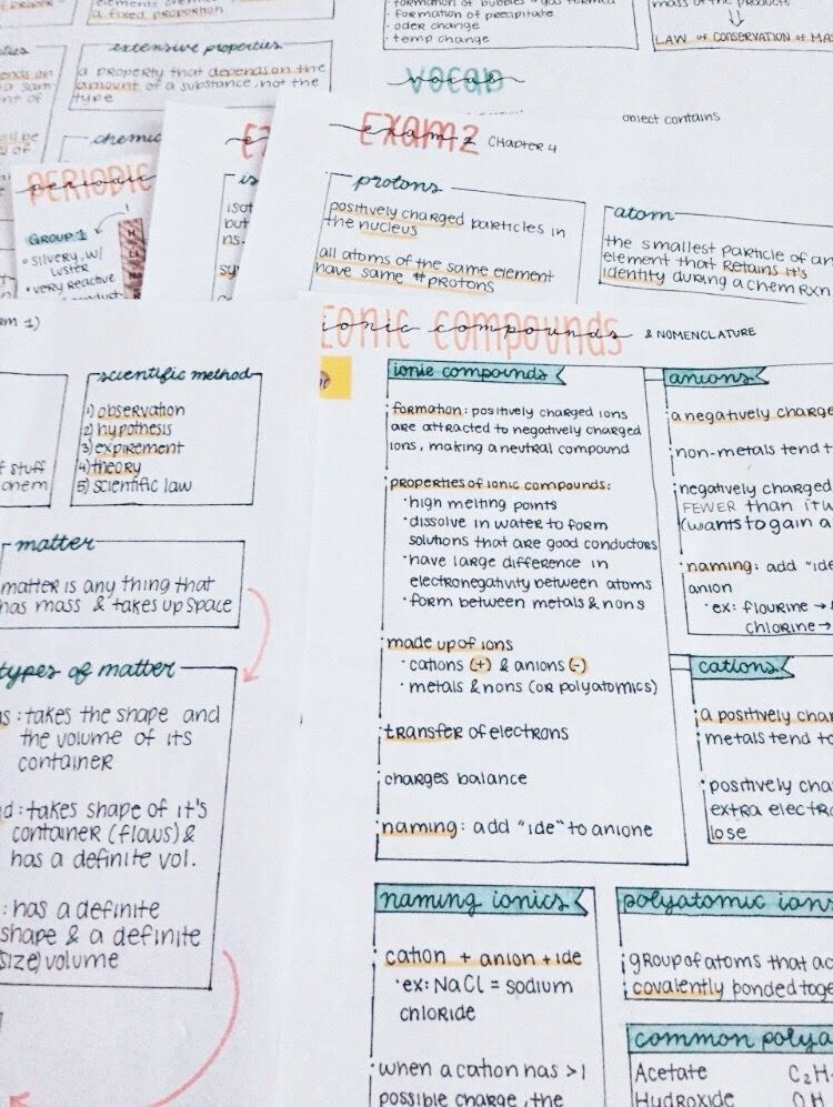 pretty chemistry notes | notes | Chemistry notes, Science