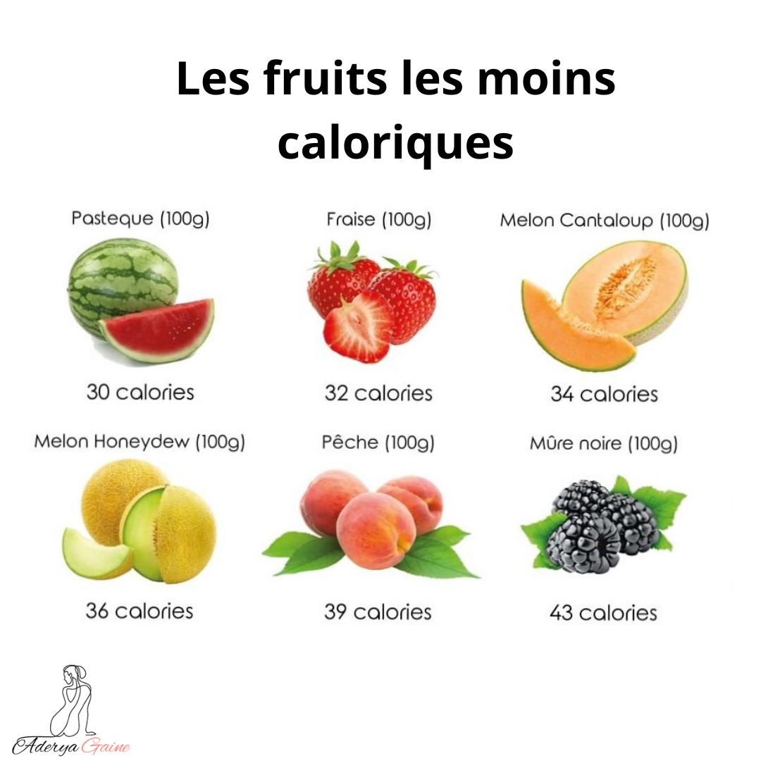 Epingle Sur Aliments Calories