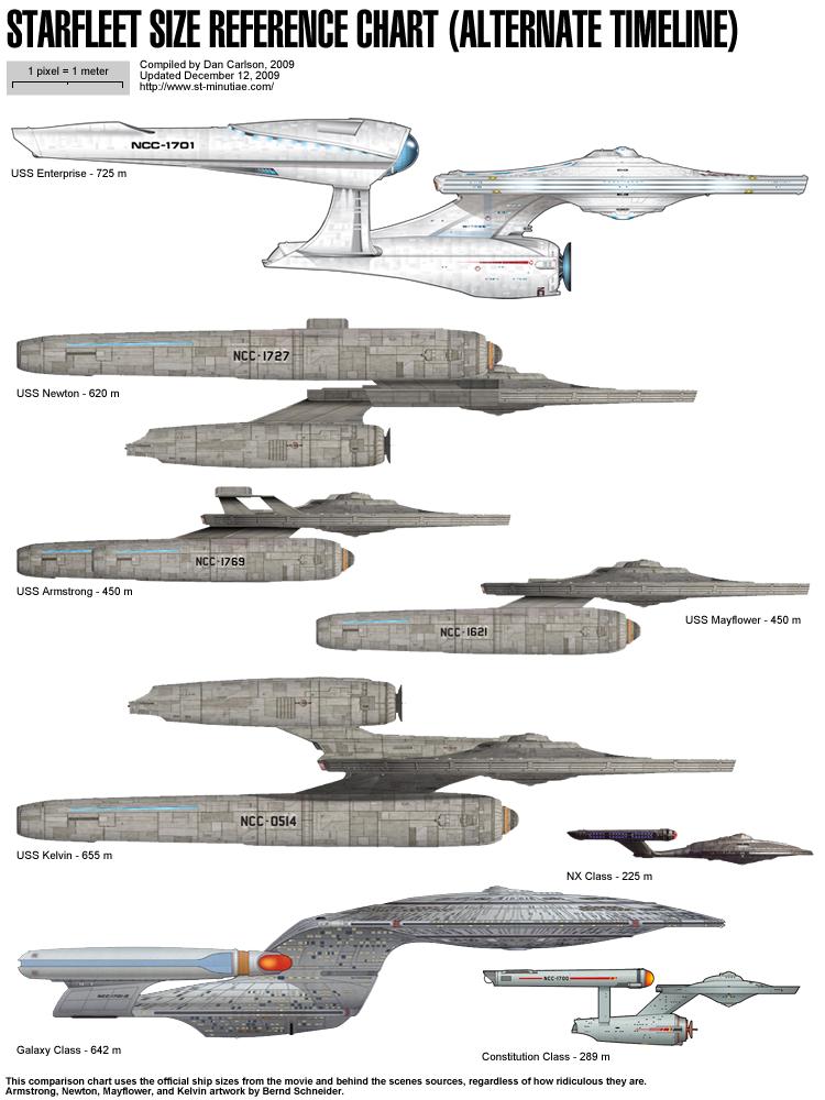 Como homenaje a la serie Star Trek, la NASA bautizó un transbordador ...