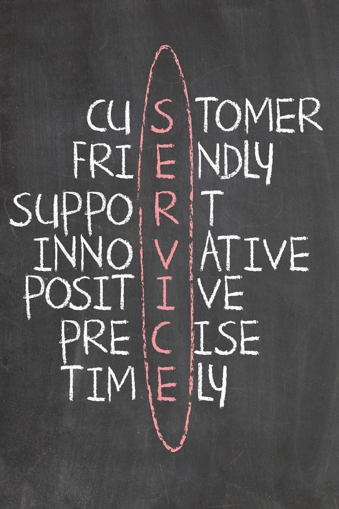 Work Motivation Quotes  Excellent Customer Service Will Set Your