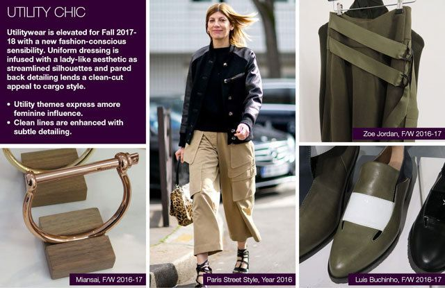 Trendstop FW 17-18 trends on #WeConnectFashion: Women's theme: Utility Chic