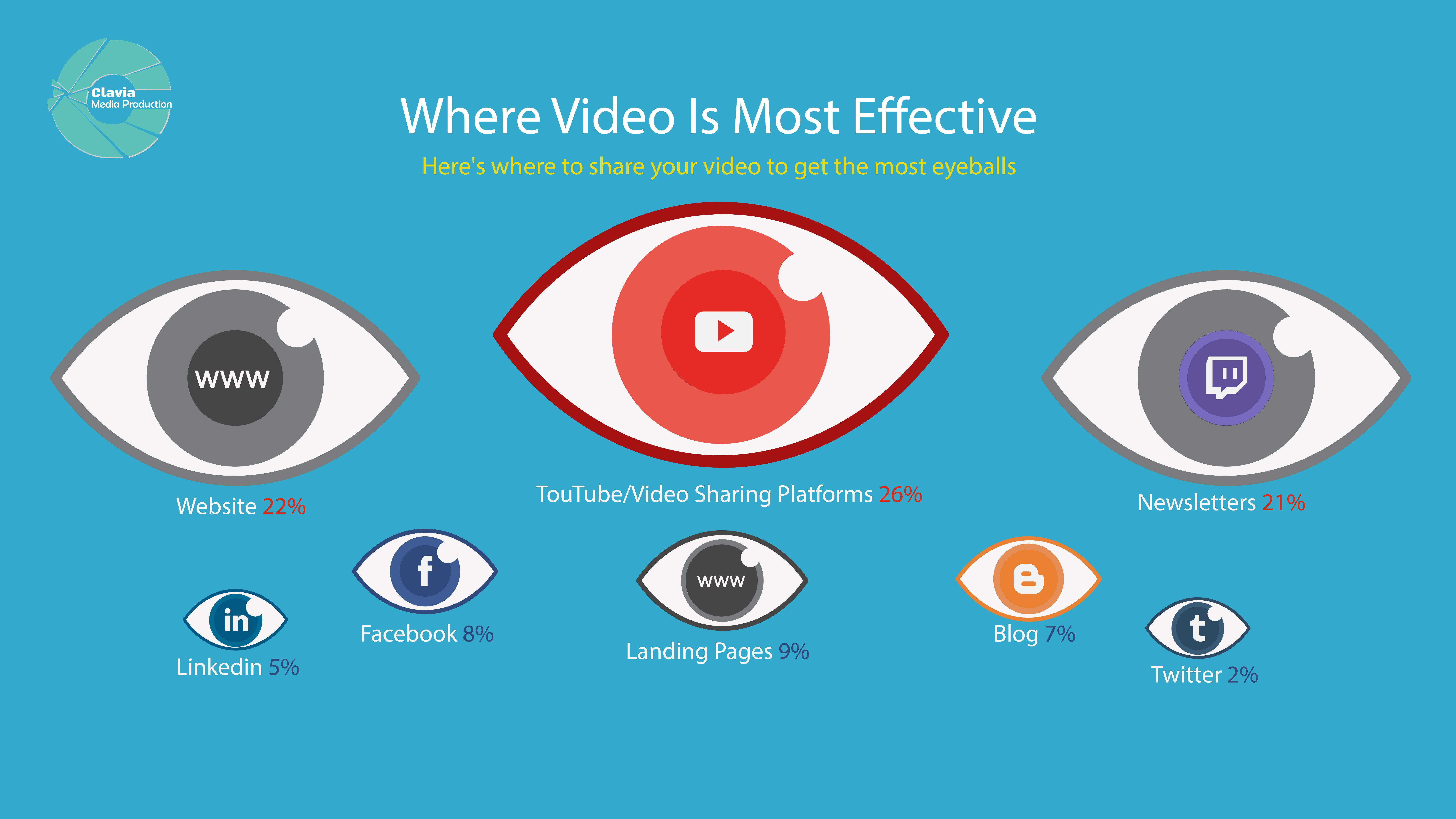 Pin By Clavia Media Production On Why Video Landing Page Video