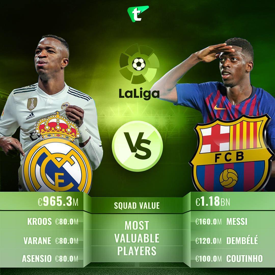 Real Madrid Vs Barcelona Real Madrid And Barcelona Real Madrid Asensio