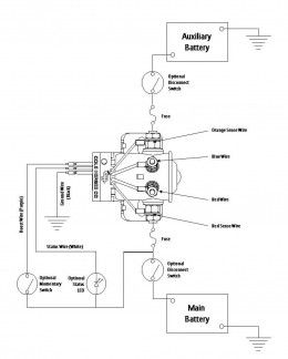 Gmc Dual Battery Install Electrical Wiring Diagram Boat Wiring Diagram