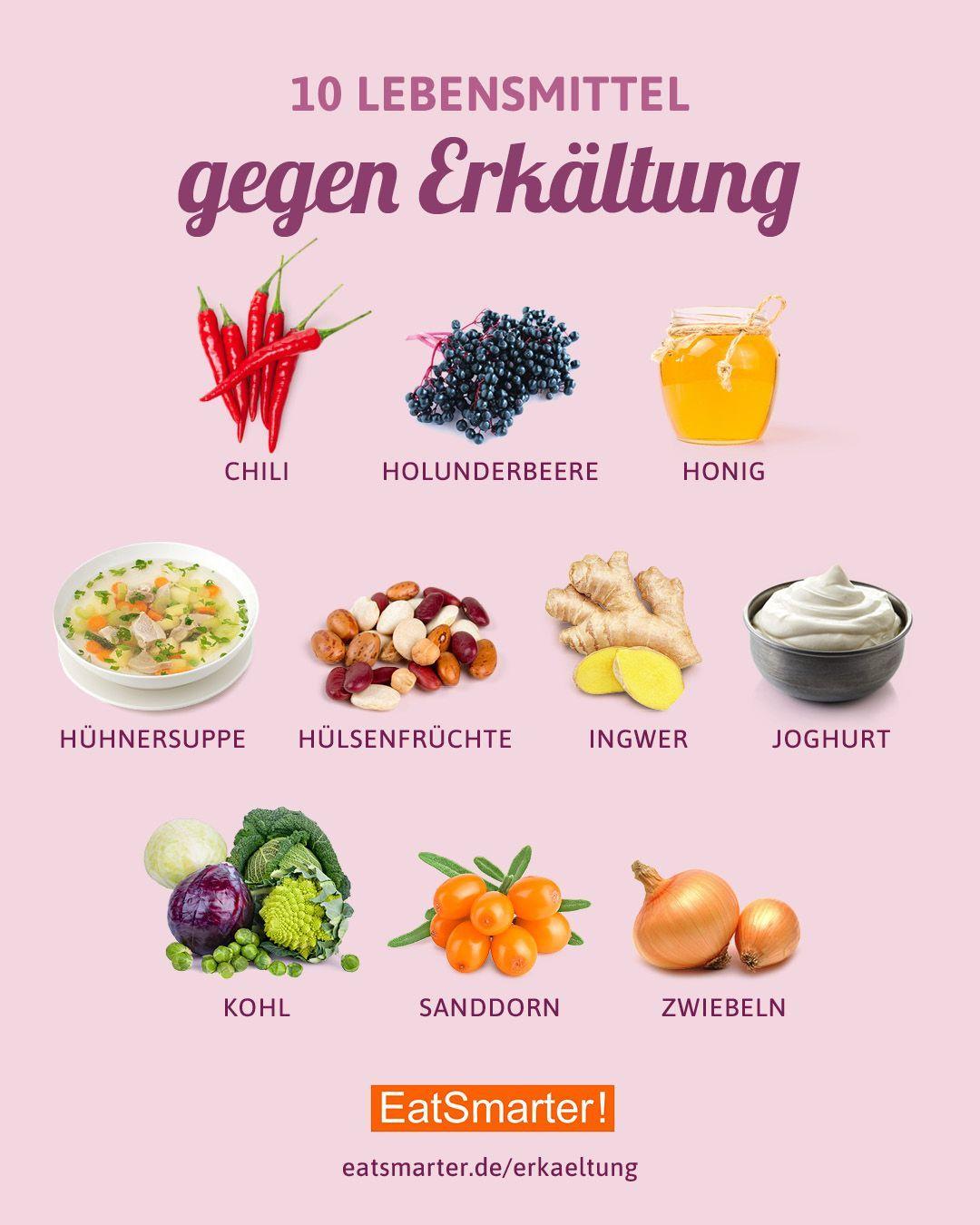 Kaltes Essen  Infografiken  Ernährung und Lebensmittel