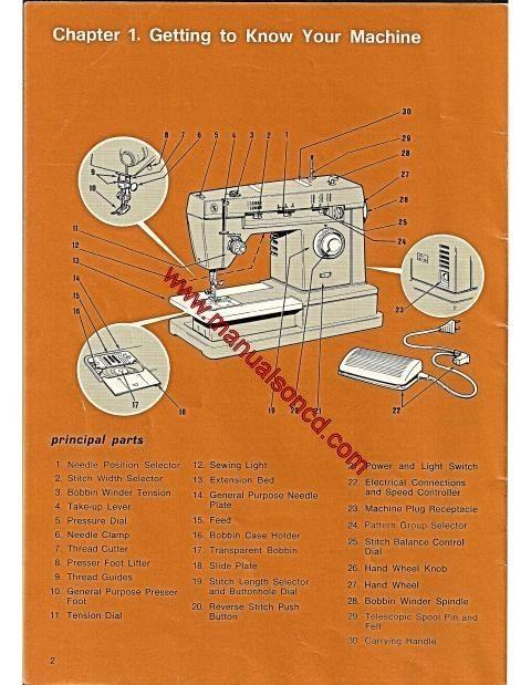 Singer 40 Zig Zag Sewing Machine Instruction Manual FreeArm New Singer Industrial Sewing Machine Manuals Free
