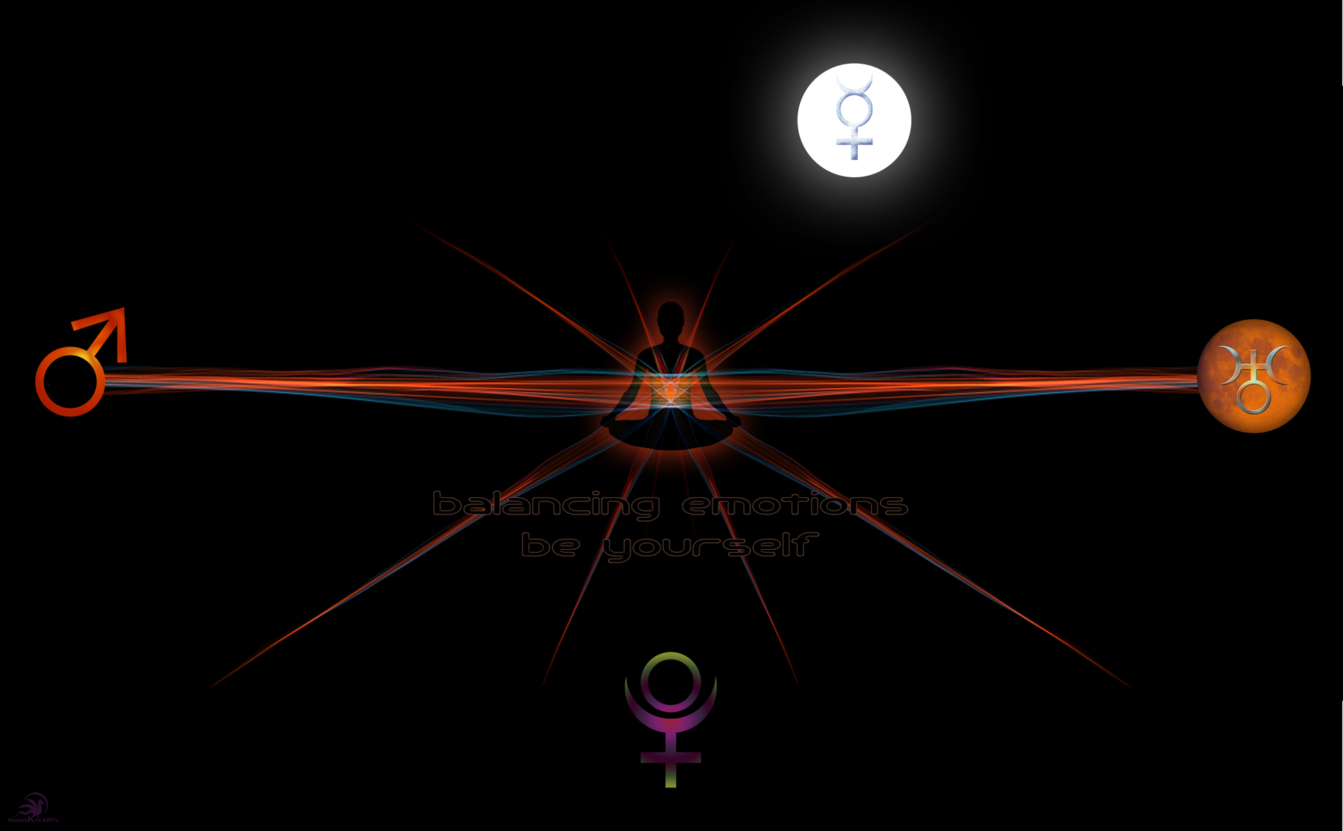 June 20 Sun Mercury… #Pluto square Mars / Moon Uranus