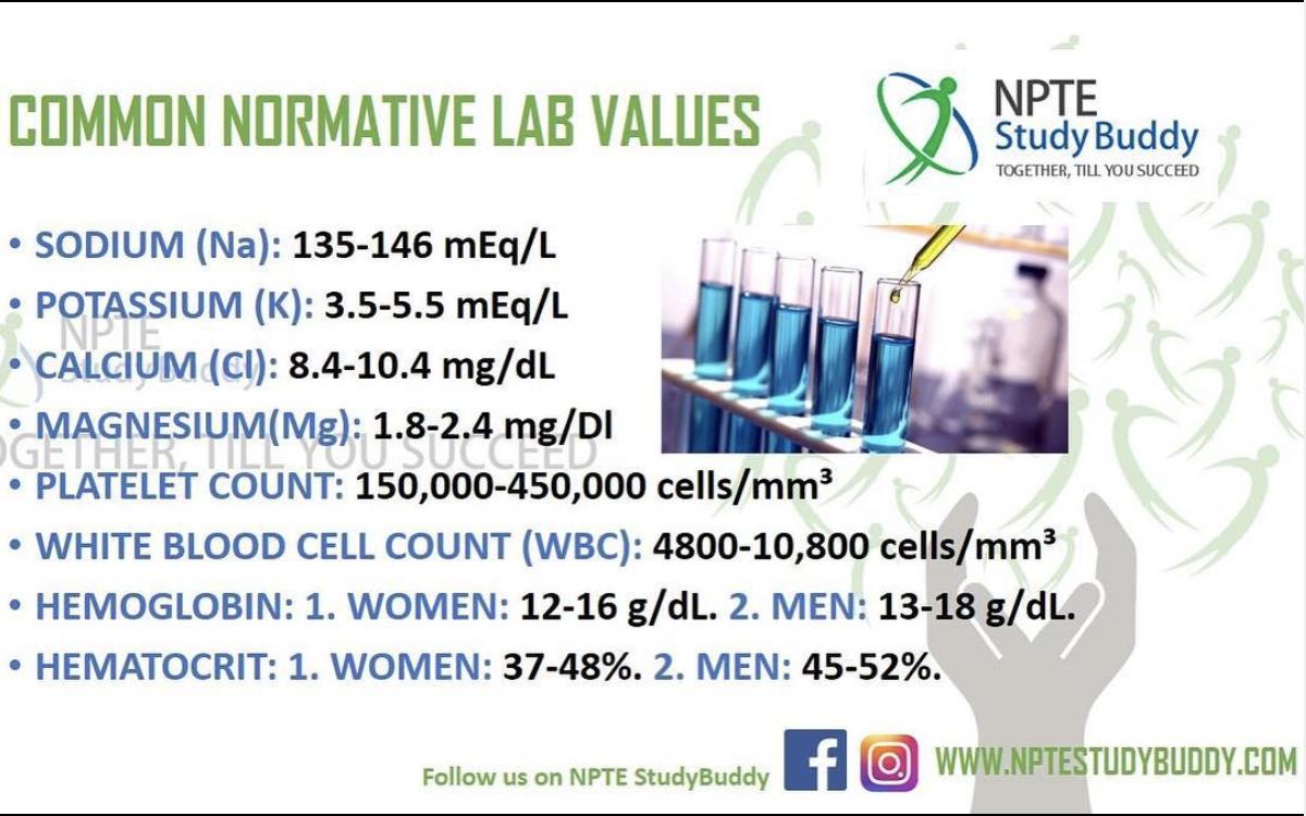 Normative lab values | Miscellaneous- NPTE StudyBuddy | Lab