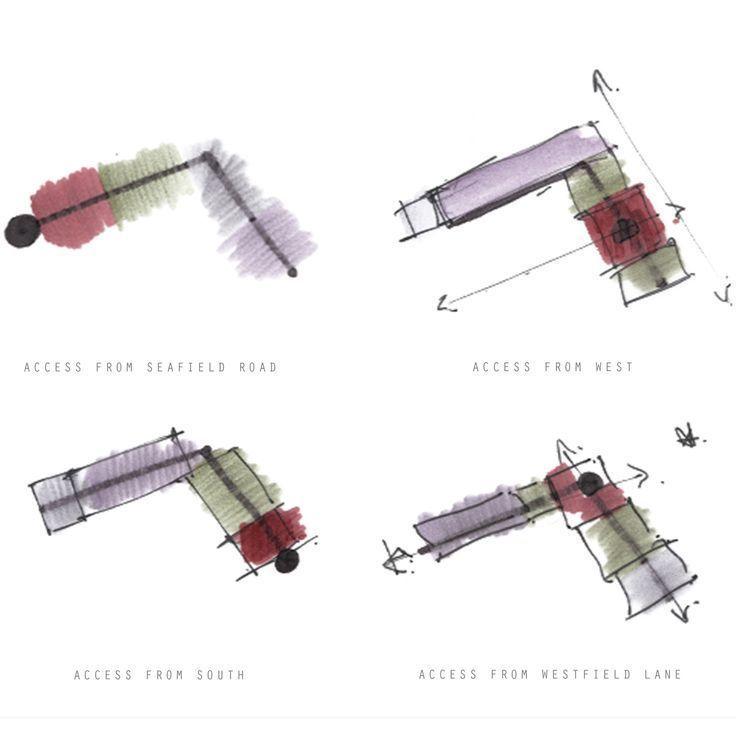 Architecture Diagrams Hand Drawn Urban Design