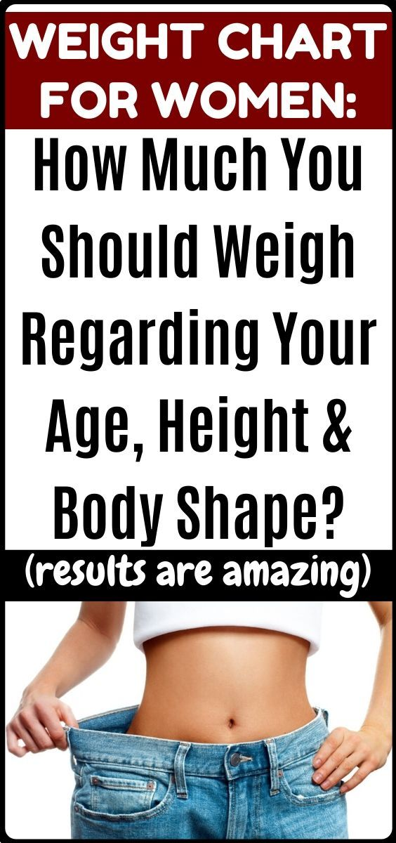 Women and Weight Charts Whats The Perfect Weight Regarding Your Age Height and Body Shape