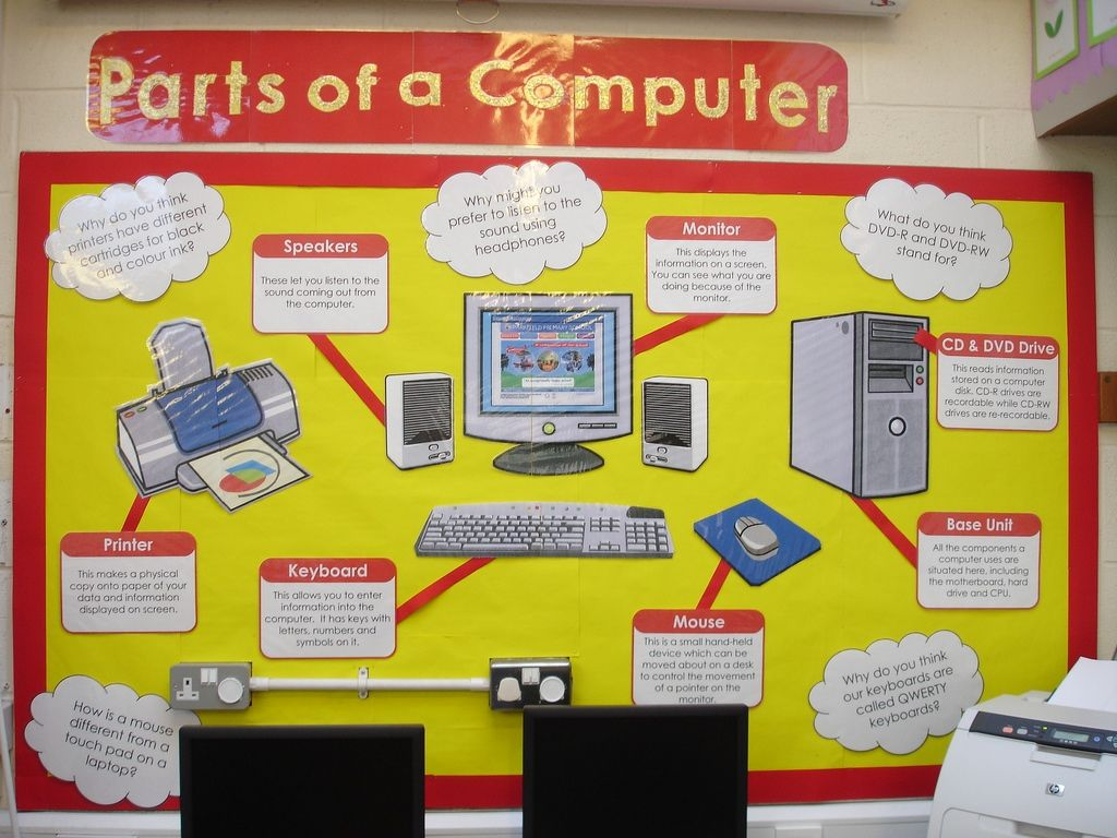 Computer Lab Decoration For Primary School ~ Parts of a computer teaching photos for classroom