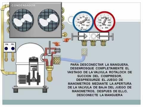 Medicion De Presiones En Sistemas Comerciales De Refrigeracion Ar Condicionado Sistemas