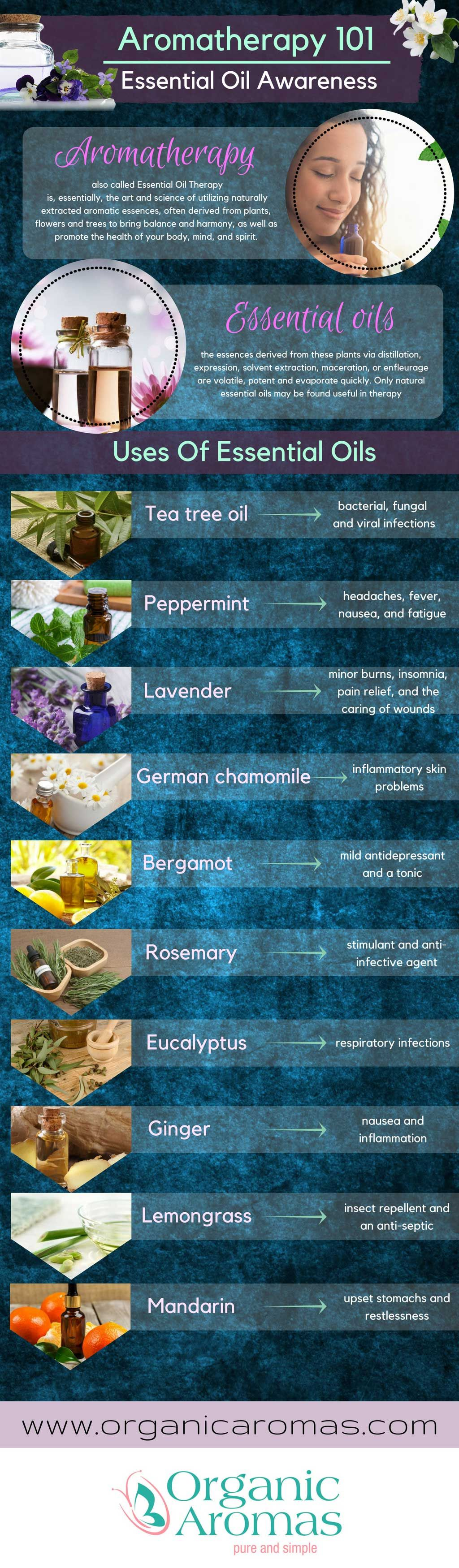 Aromatherapy 101: Essential Oils #InfoGraphic #OrganicAromas Young Living  Essential Oils, Calming Essential