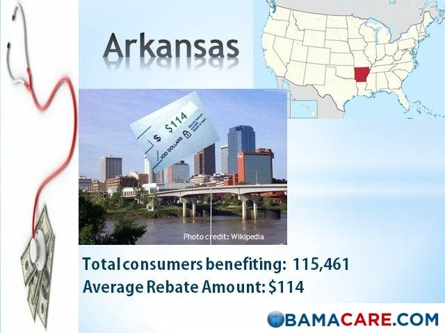 Affordable Care Act Rebate Amounts For Arkansas Health Medical