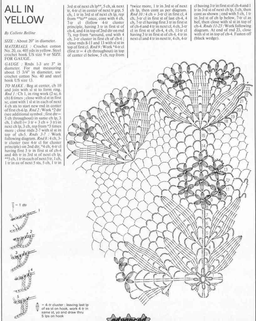 Couchcrochetcrumbsanatolian collections crochet doily patterns couchcrochetcrumbsanatolian collections crochet doily patterns bankloansurffo Image collections