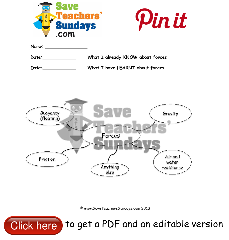 worksheet Gravity Worksheets mind map on forces go to httpwww saveteacherssundays com year 5 lesson 1 gravity worksheets plans and other primary teaching resources