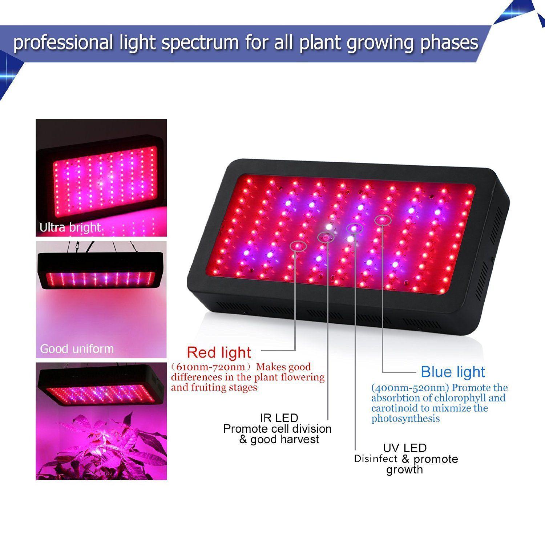 Grow Beleuchtung Led | Lightimetunnel 300w Led Grow Lampe Vollspektrum Wachsen