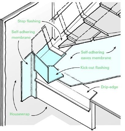 Kick out flashing details bing images roofing details for Roof diverter flashing