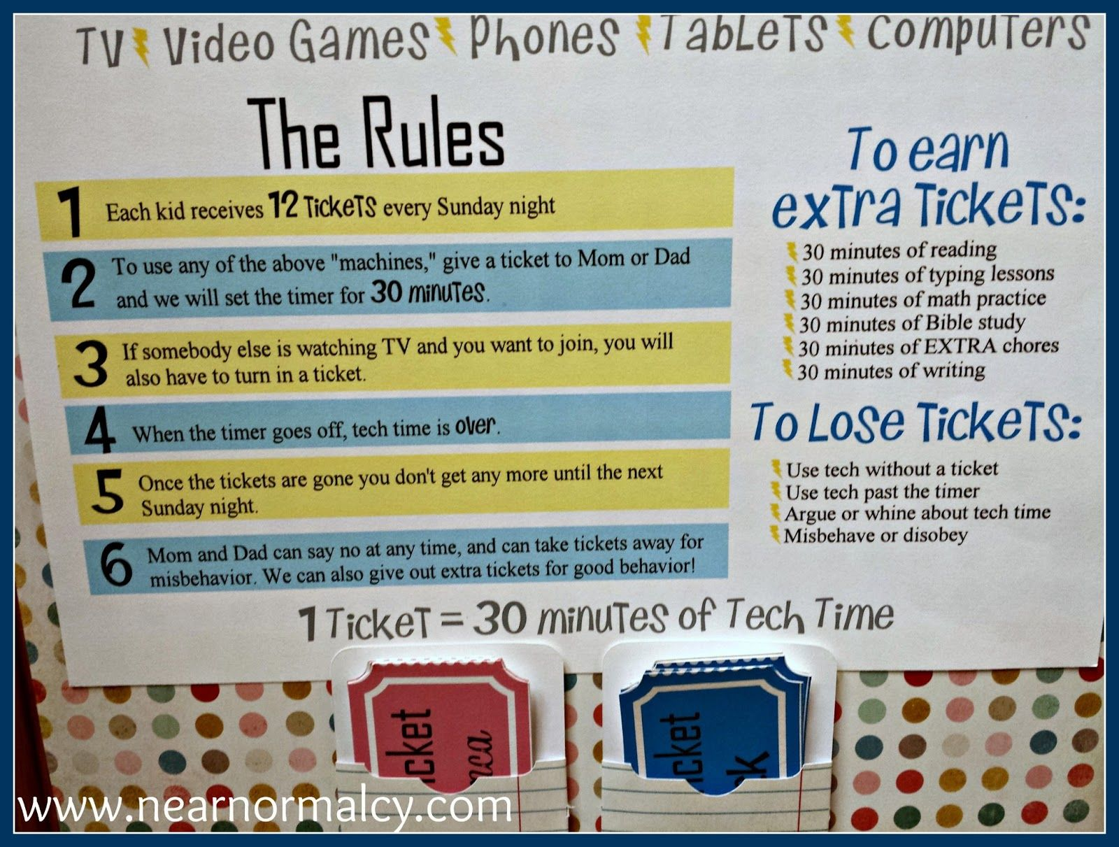Near Normalcy Tech Tickets Or How To Pry The Video Game