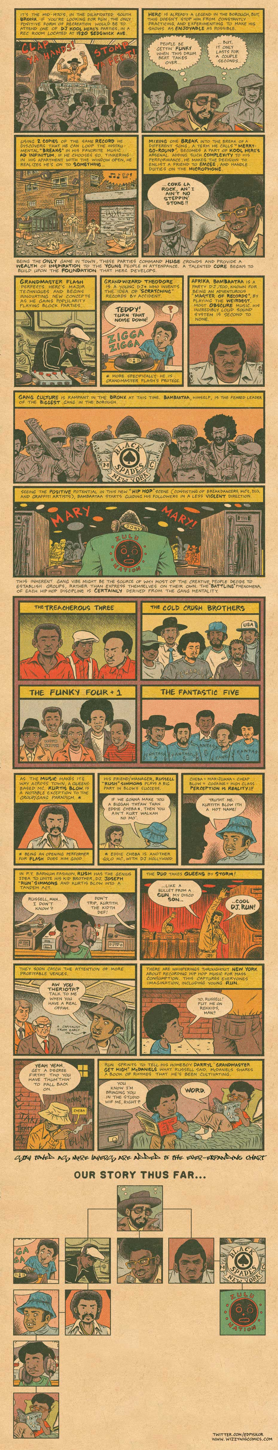 The origins of Hip-Hop. A must read if you don't know any of the following names: Grandmaster Flash, Treacherous 3, Zulu Nation, Fab 5 Freddy, DJ Kool Herc. It's a good read even if you do.