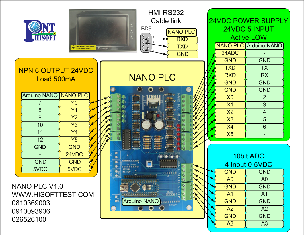 Best Hmi For Arduino