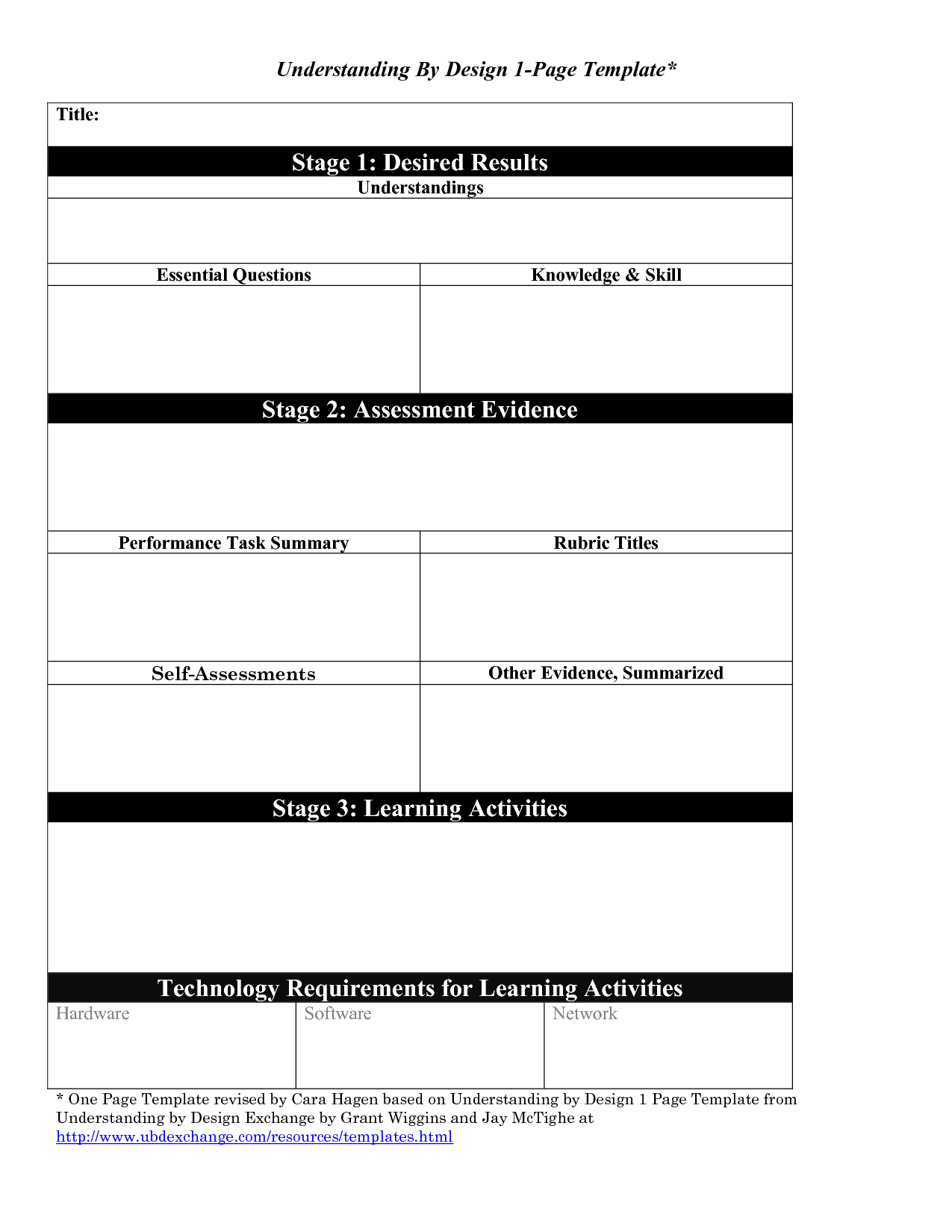 Understanding By Design 1 Page Template Doc Understanding By Design Template Classroom Ideas