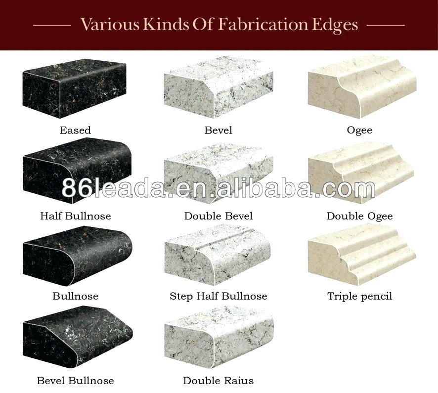 Countertop Eased Edge Eased Edge Counter Flat Edge Eased Edge