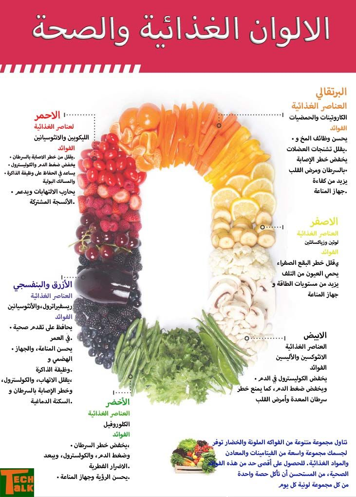 Pin By Sean On الفوائد الغذائية Food Benefits Necklace Lei Necklace