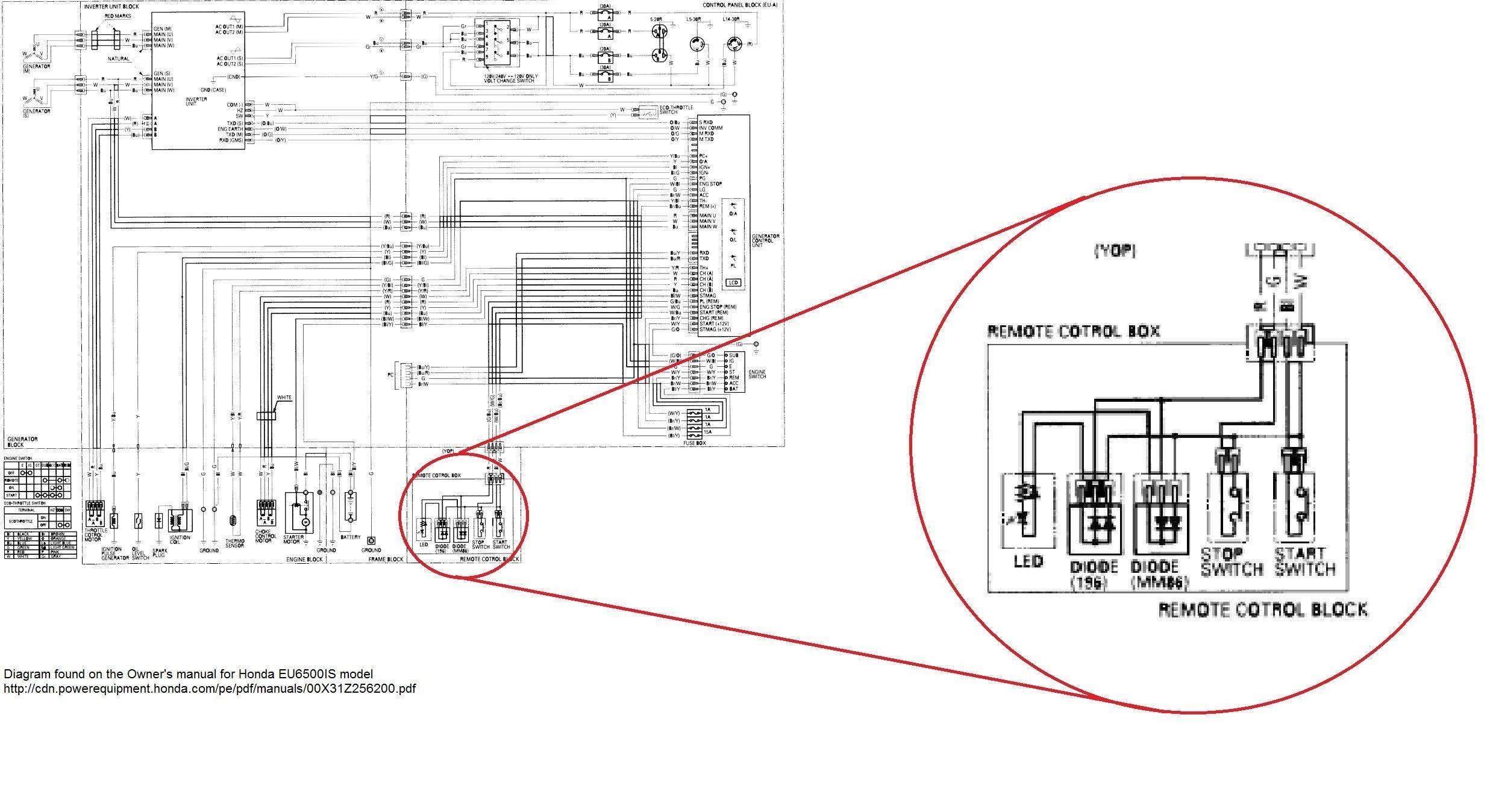 Unique Wiring Diagram For Car Generator Diagram