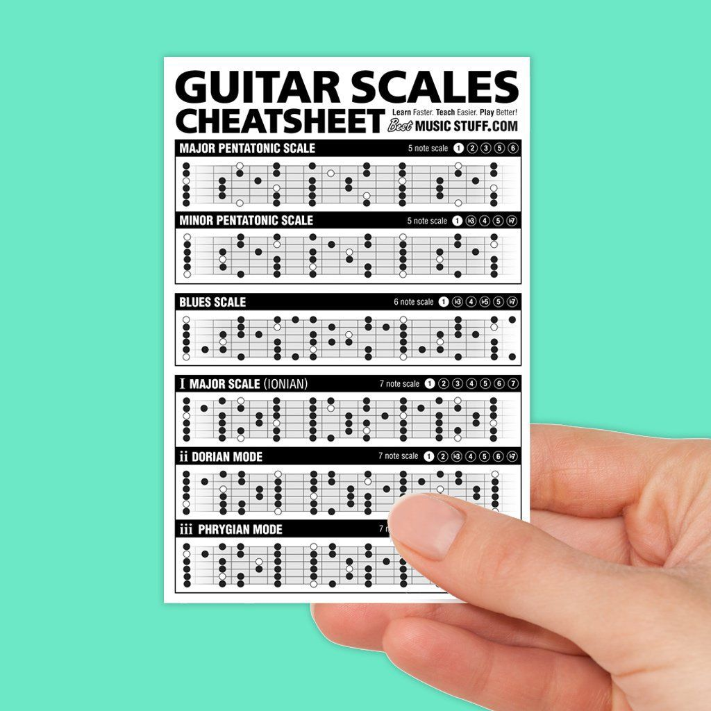 Small Guitar Scales Cheatsheet With Images Guitar Scales