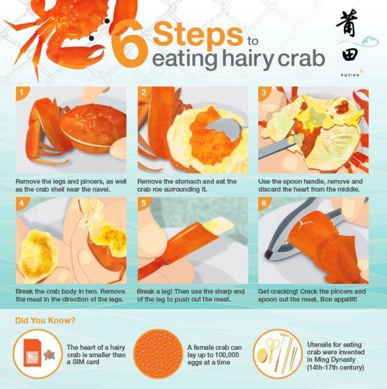 How To Eat Hairy Crab Thai Cuisine Thai Cooking Cuisine