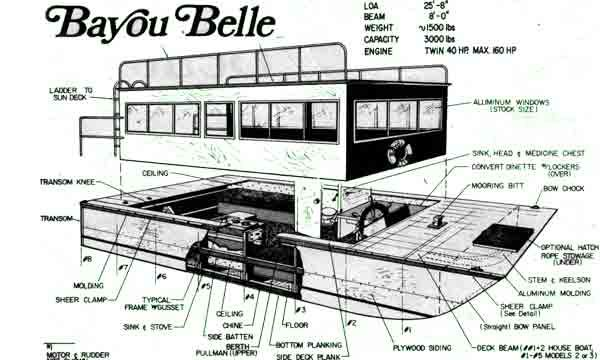 Image Result For How To Build A Houseboat Hull House Boat Boat