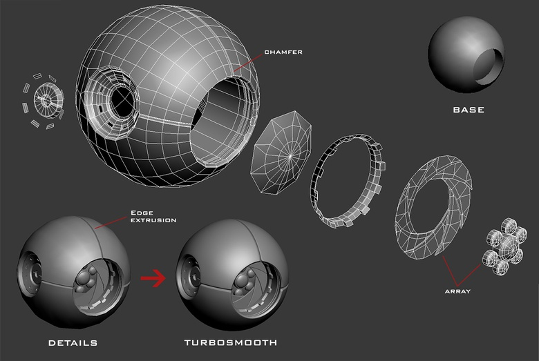 Creating Hard Surfaces In 3ds Max 3ds Max Tutorials Hard Surface Modeling Surface Modeling