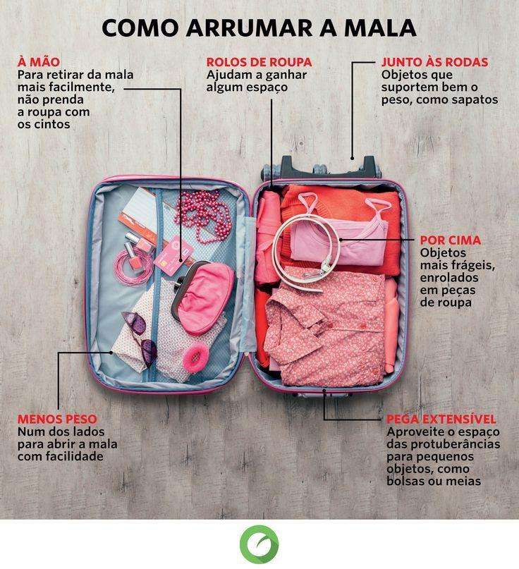 Como fazer a mala de viagem corretamente | Fazer as malas de
