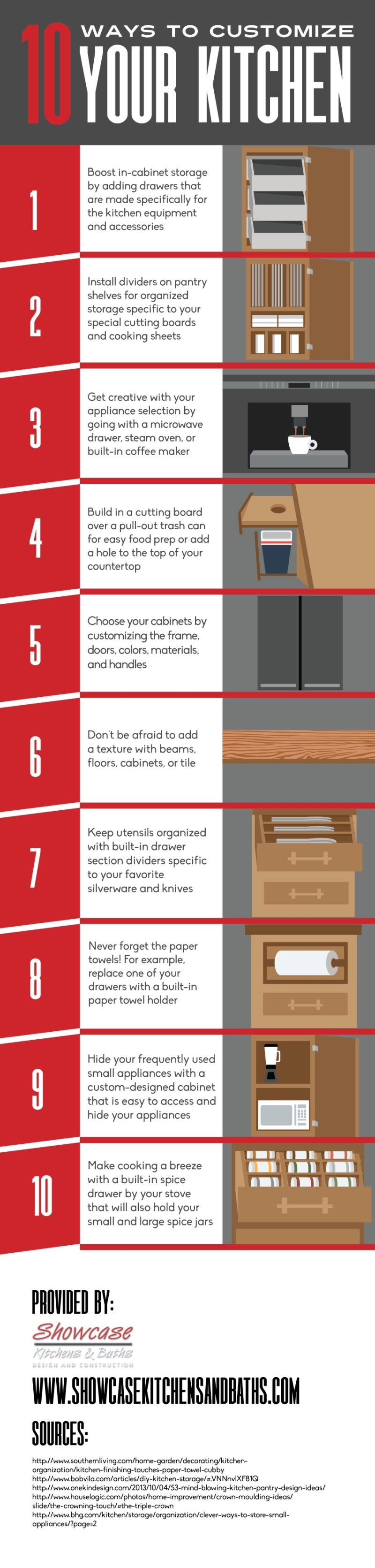 10 Ways to Customize Your Kitchen [INFOGRAPHIC]   Kitchen and Bath ...