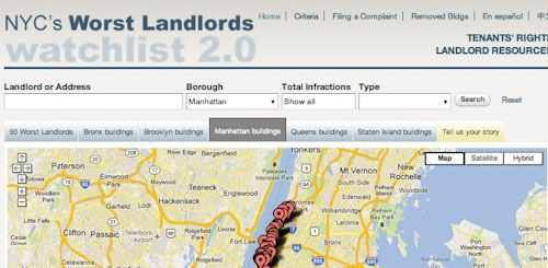 Meet the 10 Worst Landlords in NYC Right Now