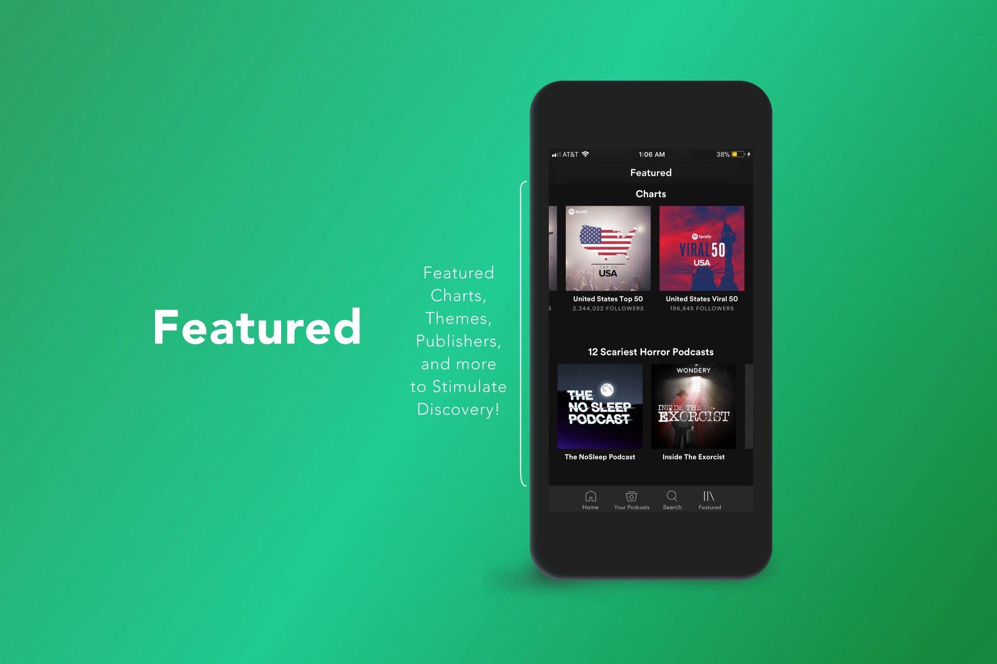 Image Result For Spotify Mockup Psd Spotify Design Mockup Psd Spotify
