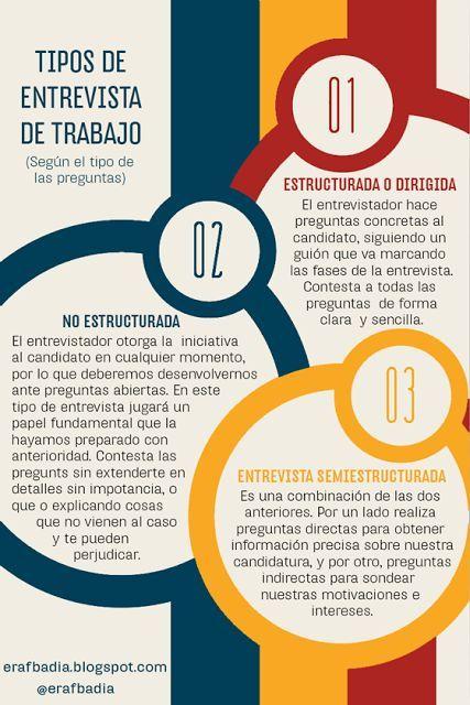 Preguntas frecuentes en la entrevista de trabajo #infografia #infographic #entrevista #trabajo #empleo