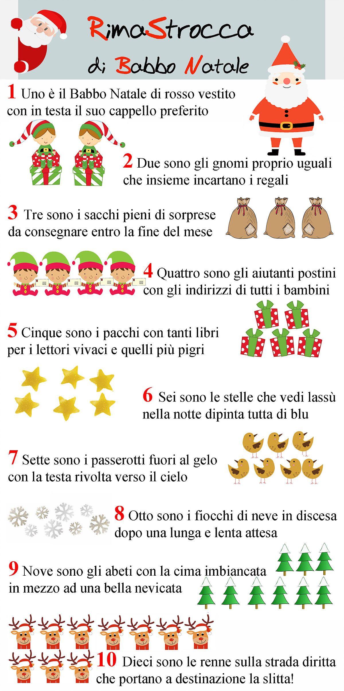 Poesie In Rima Di Natale.Filastrocche Rime Creativita Patrizianencinidee Natale