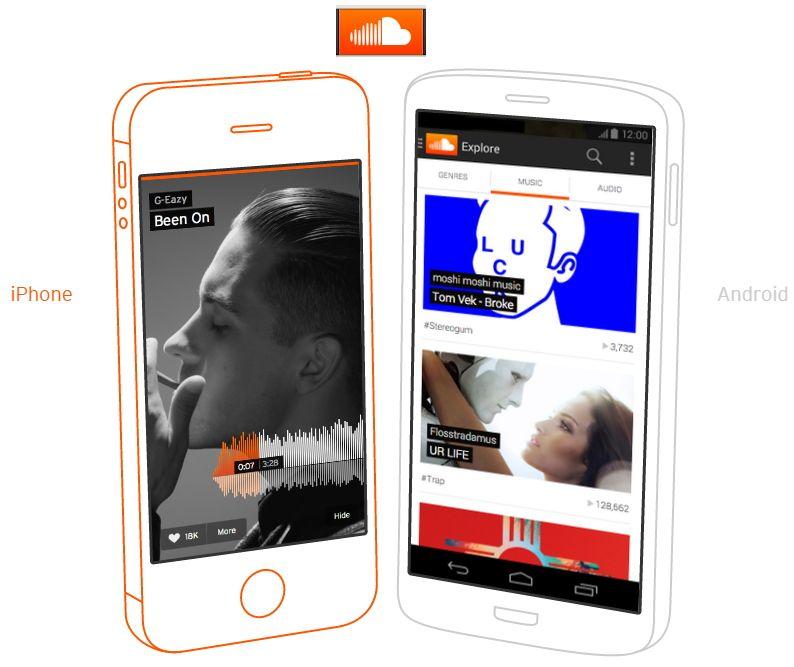 App SOUNDCLOUD. Audio. Móviles y web. Permite grabar