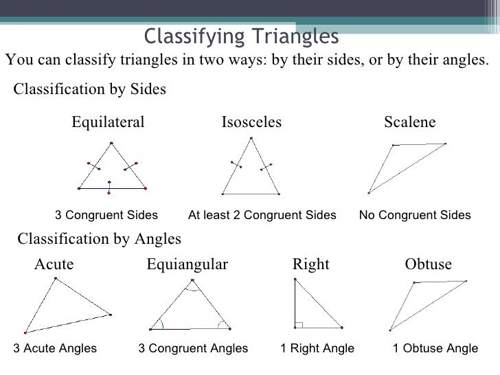 classification of triangles by angles and sides - Google Search ...
