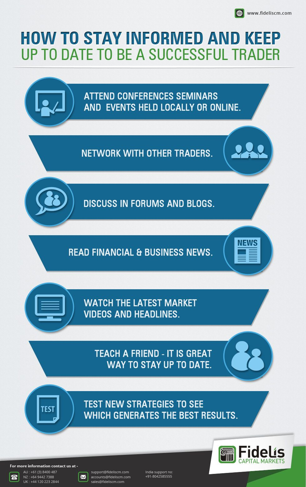 How to stay informed and keep up to date to be a successful Trader.  Here are the Best steps to follow:  For open a forex trading account visit: ww.fideliscm.com  #investor #capital #currency #fund #forex #infographic #USD # CAD #fidelis