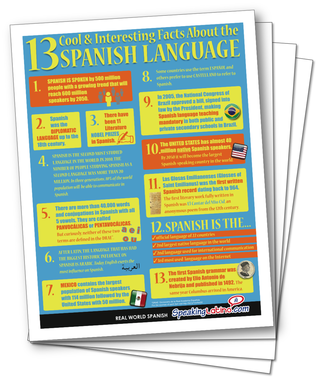 Dating site for spanish speakers