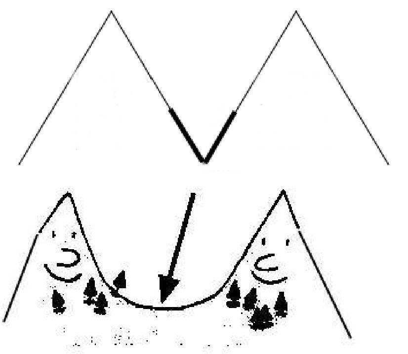 La Montagna Disegni Da Colorare ο τοποσ μου