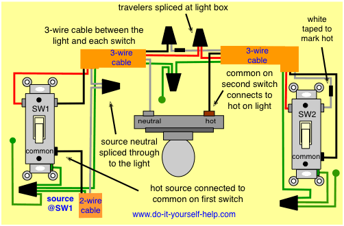 3 Way Switch Wiring Diagrams | 3 way switch wiring, Light switch wiring, Wire  switch | 3 Way Switch Wiring Diagram For Ceiling Lights |  | Pinterest