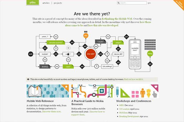 Great examples of responsive web development