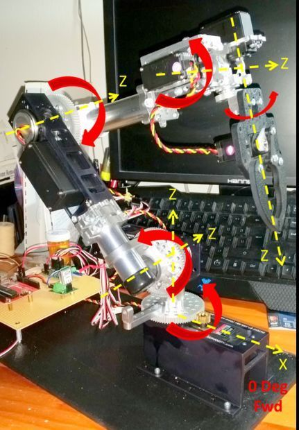 Homemade Robotic Arm Using Standard Parts Using Arduino And