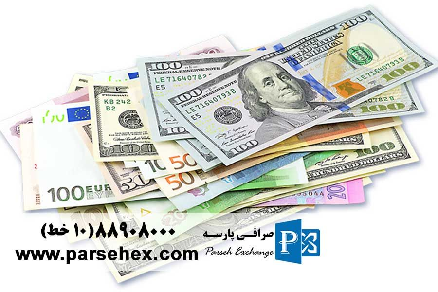 Credit Card Forex Brokers - Make Immediate Payments