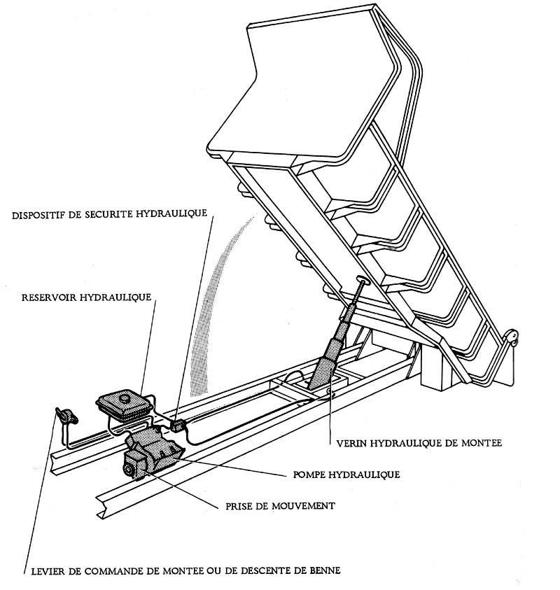 schema systeme hydraulique tools pinterest syst me hydraulique hydraulique et sch ma. Black Bedroom Furniture Sets. Home Design Ideas