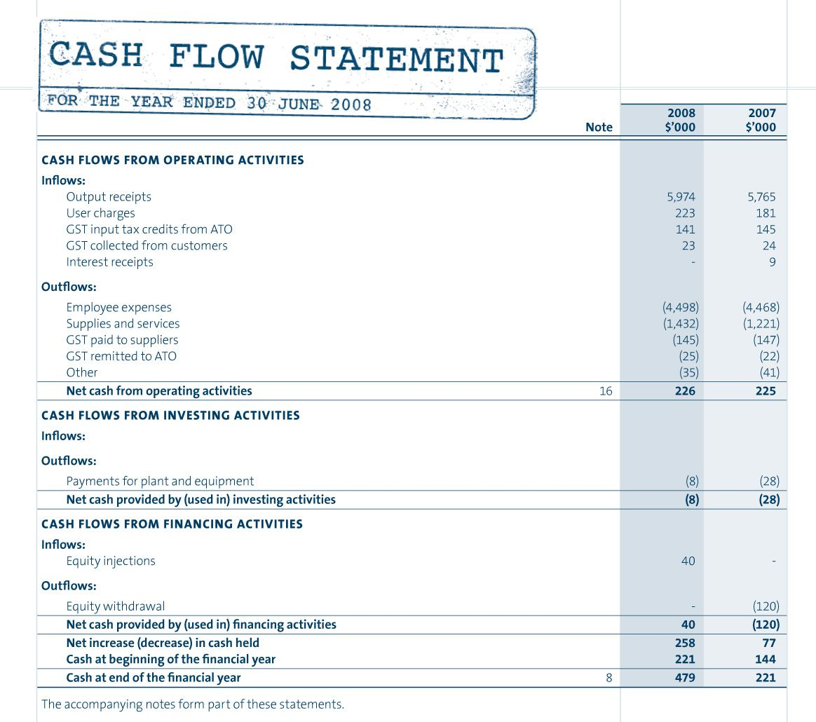 personal cash flow statements